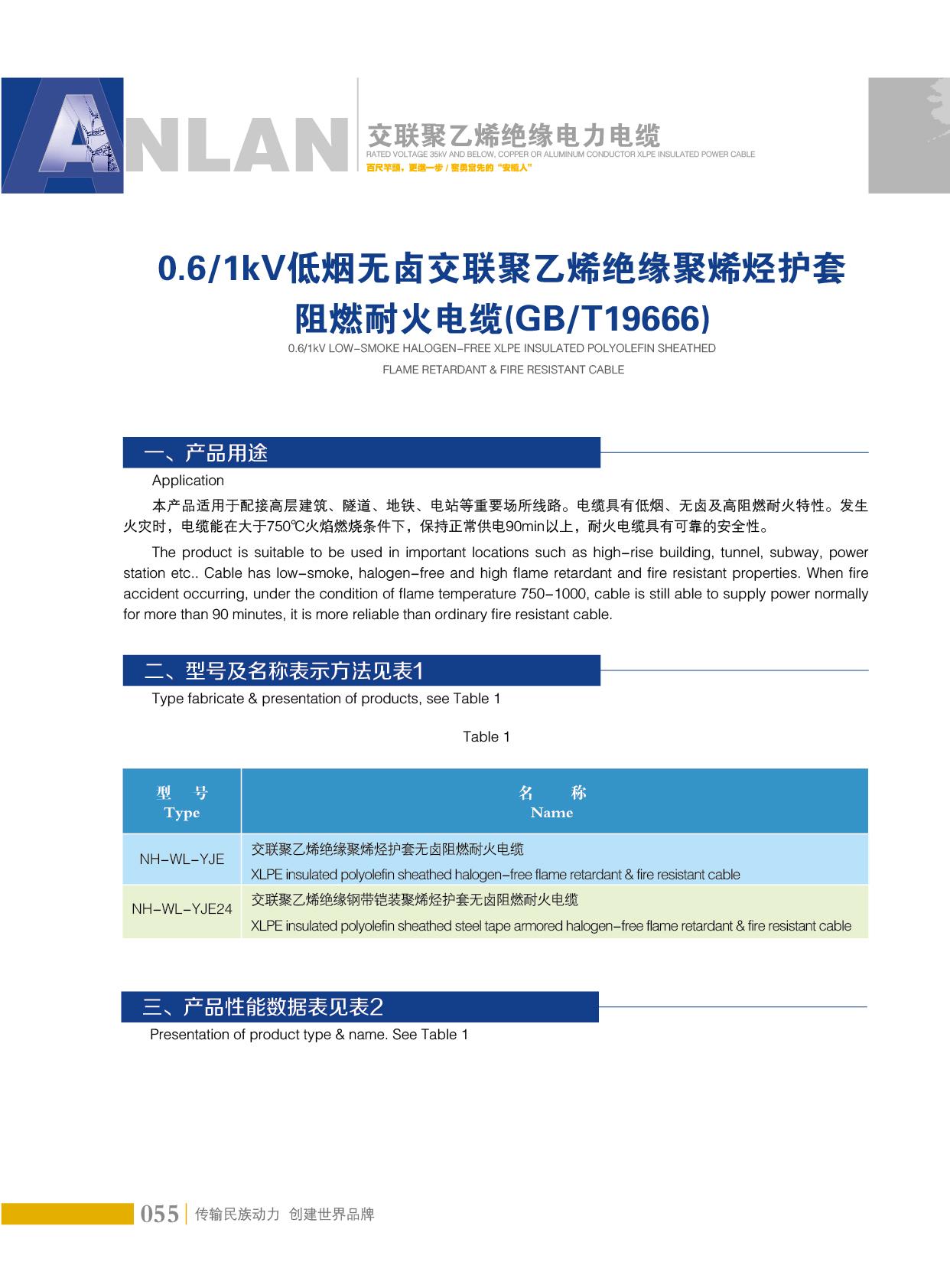 0.6~1kV聚氯乙烯组合绝缘阻燃耐火万博体育APP官网下载