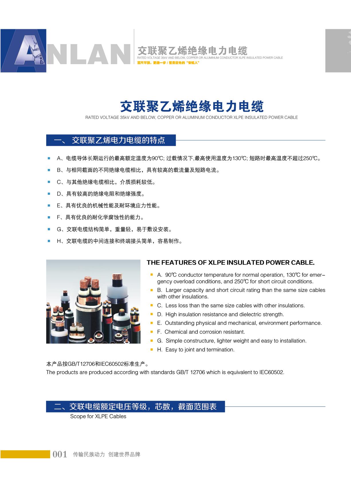 交联聚乙烯绝缘电力万博体育APP官网下载